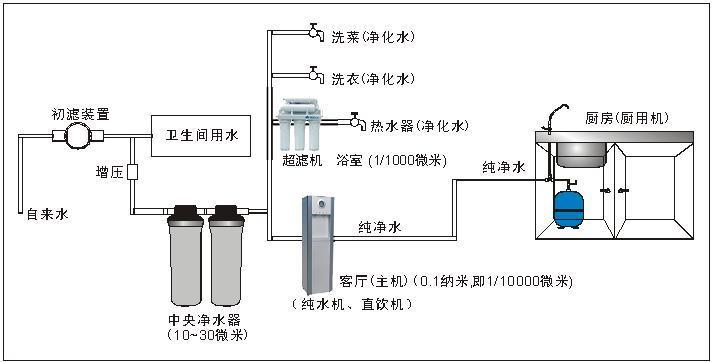 电路 电路图 电子 户型 户型图 平面图 设计 素材 原理图 712_362